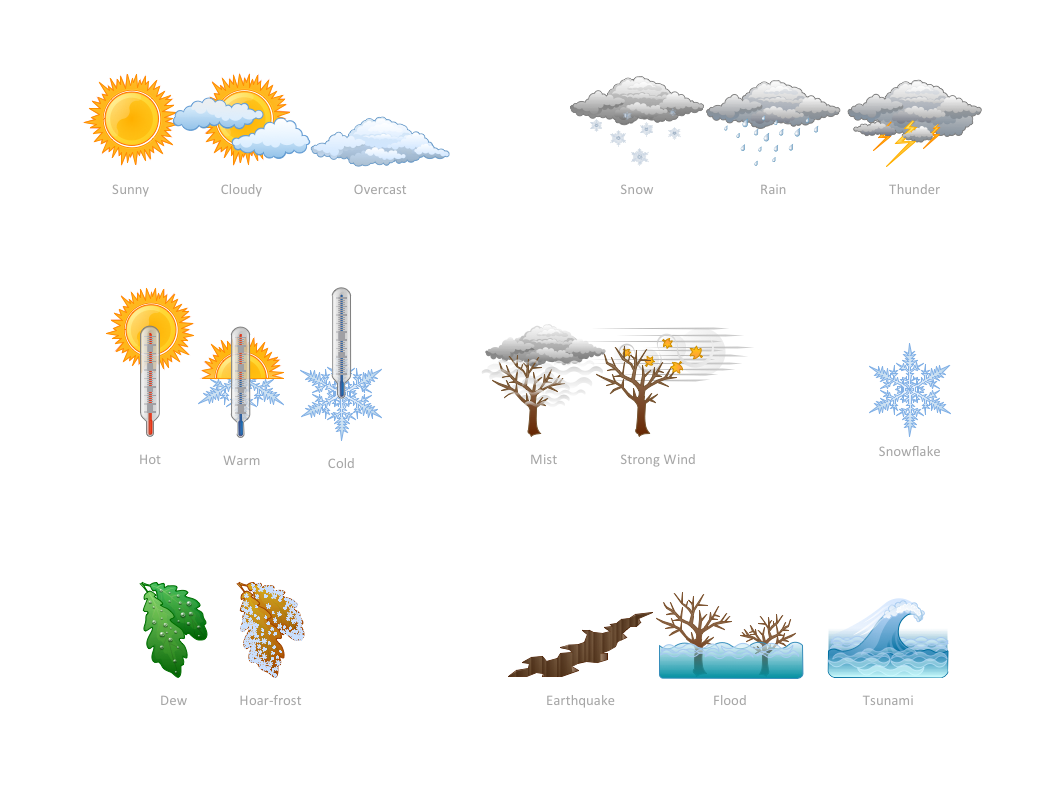 How can you illustrate the weather condition *