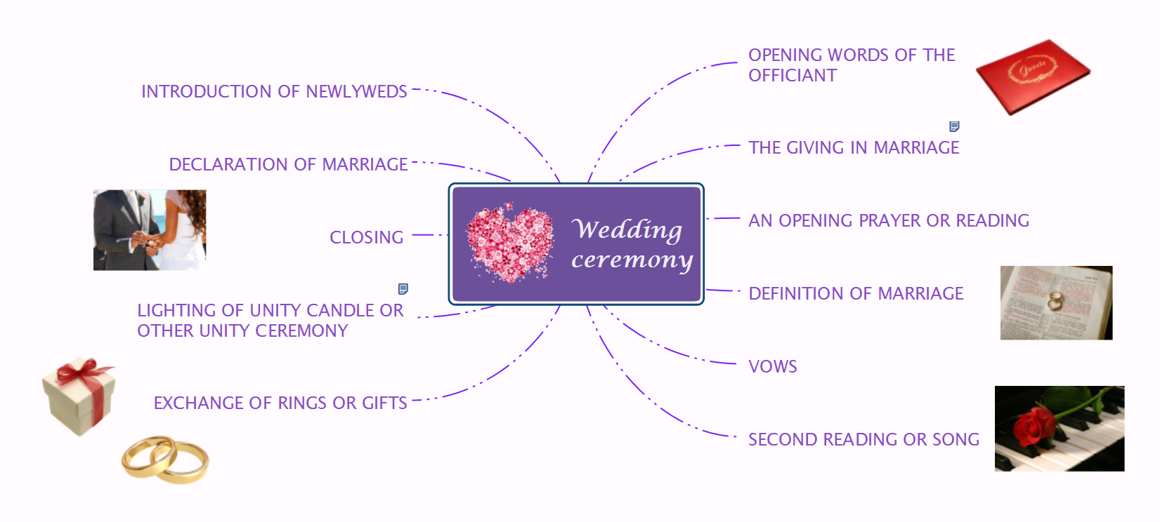 wedding ceremony creating a seating chart conceptdraw helpdesk