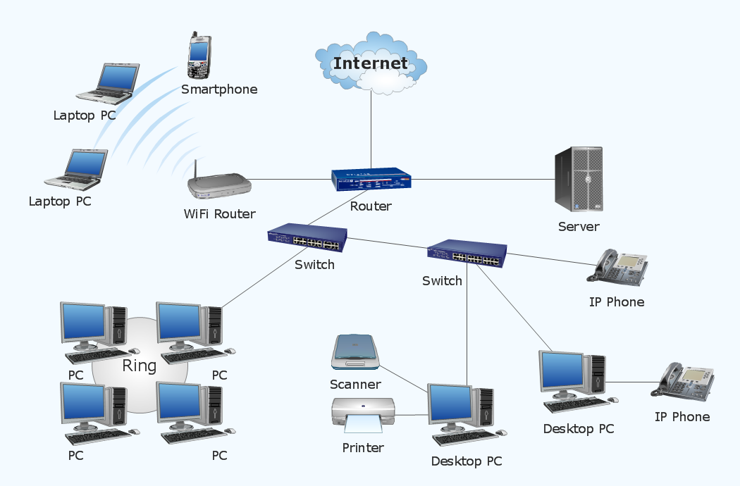 Wireless computer network diagram
