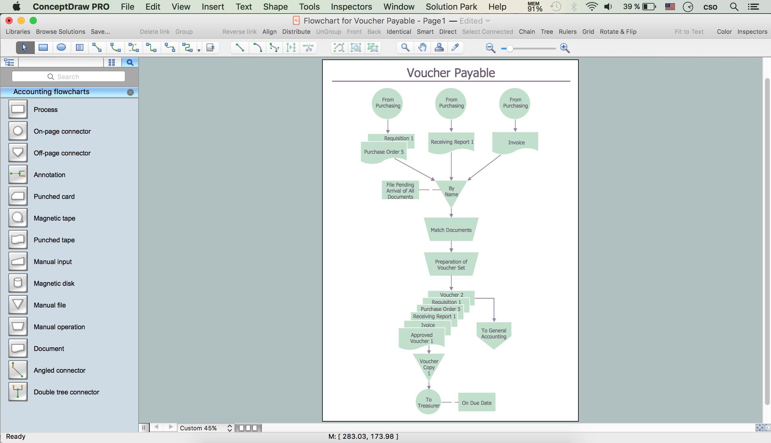 How to Create Flowcharts for an Accounting Information System ...
