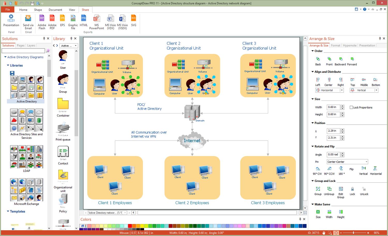 Active Directory Network