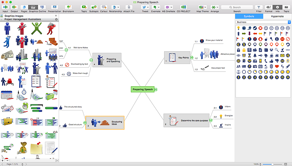 Support  Mind Map with Visual Elements
