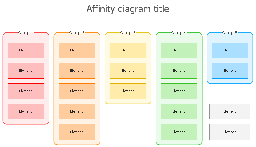 affinity diagram : affinity diagram template - findchart.co