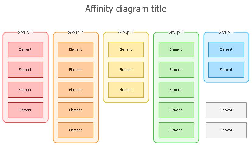 Affinity diagram affinity diagram template maxwellsz