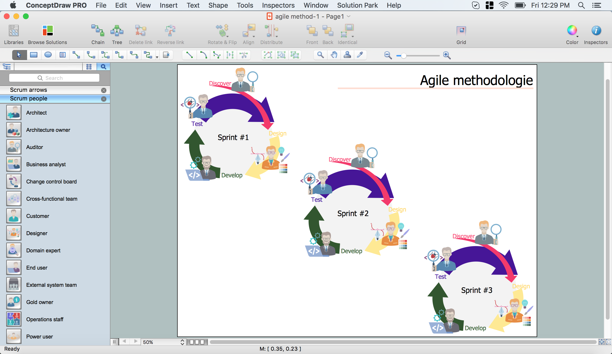 Agile Methodology in ConceptDraw PRO
