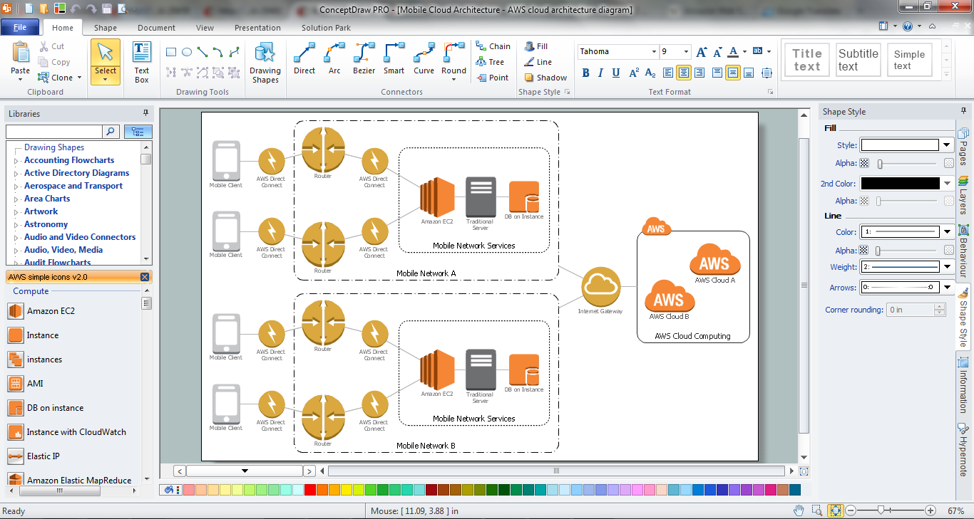 Amazon Cloud in ConceptDraw PRO