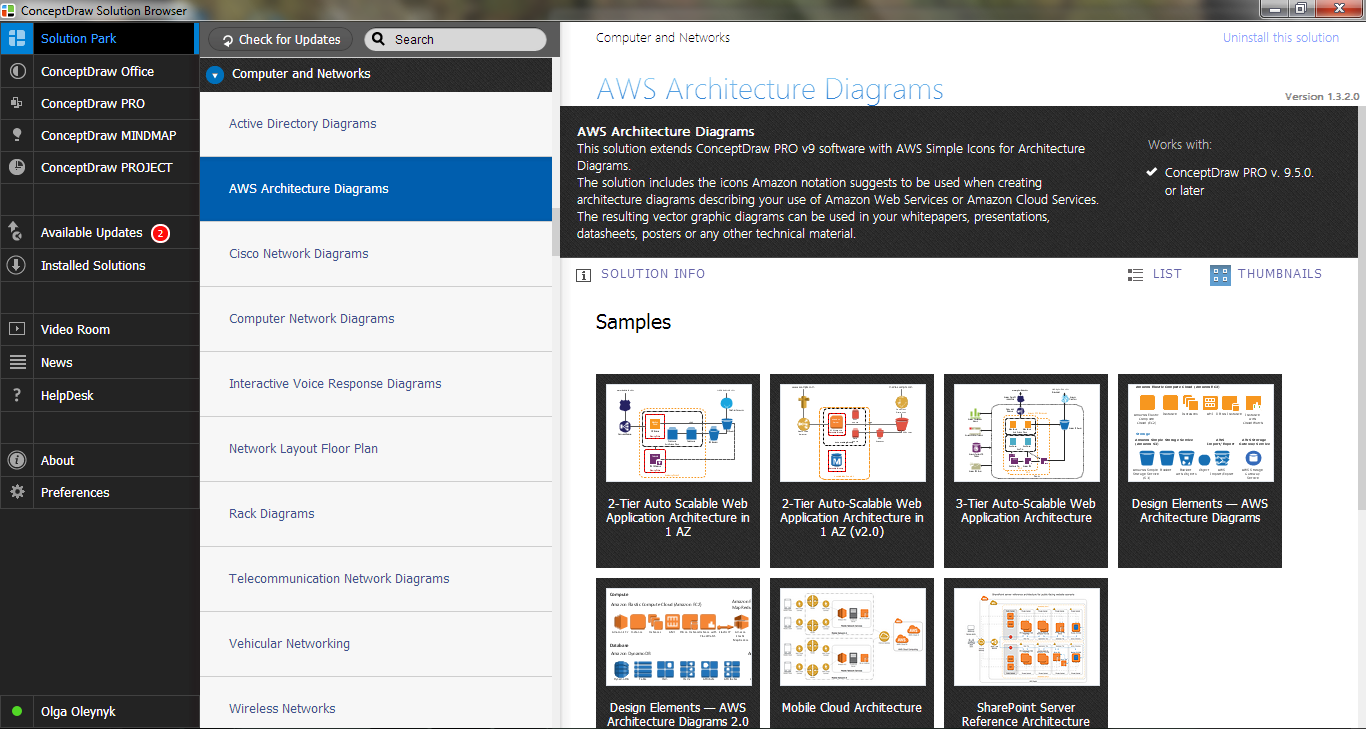 AWS Architecture Diagrams Solution in ConceptDraw STORE
