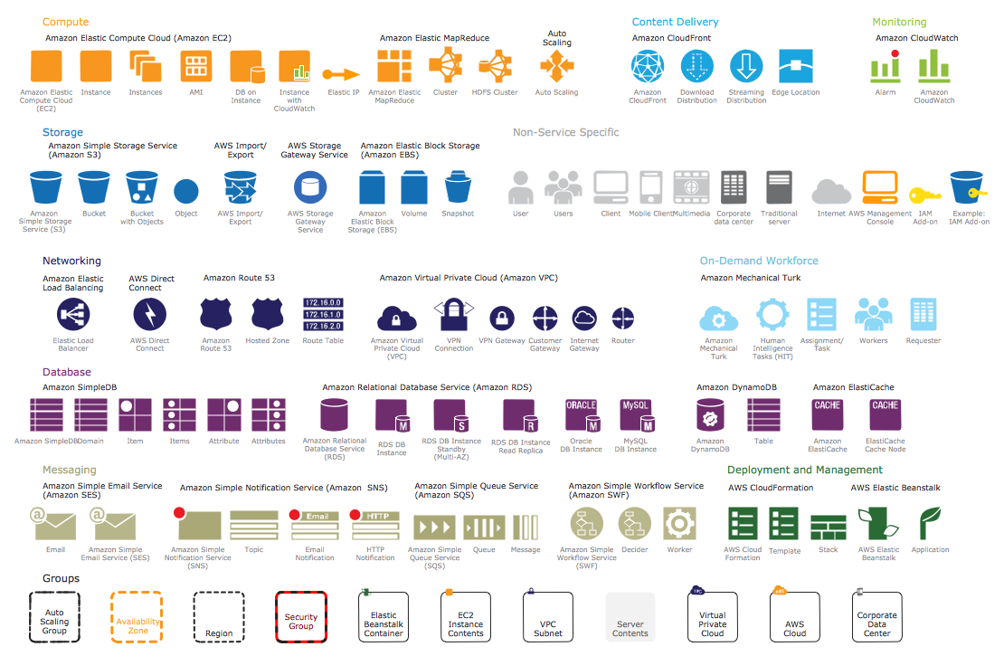Buildings To Use In Visio