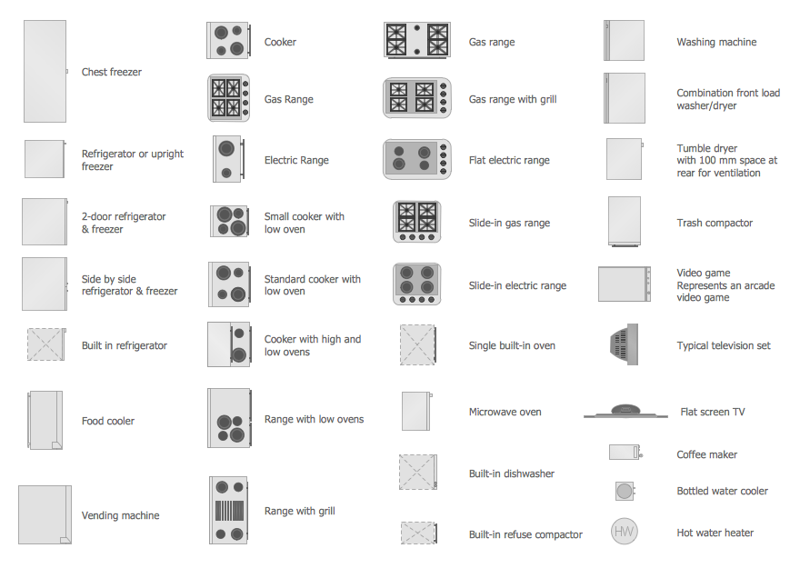 Appliances Symbols For Building Plan