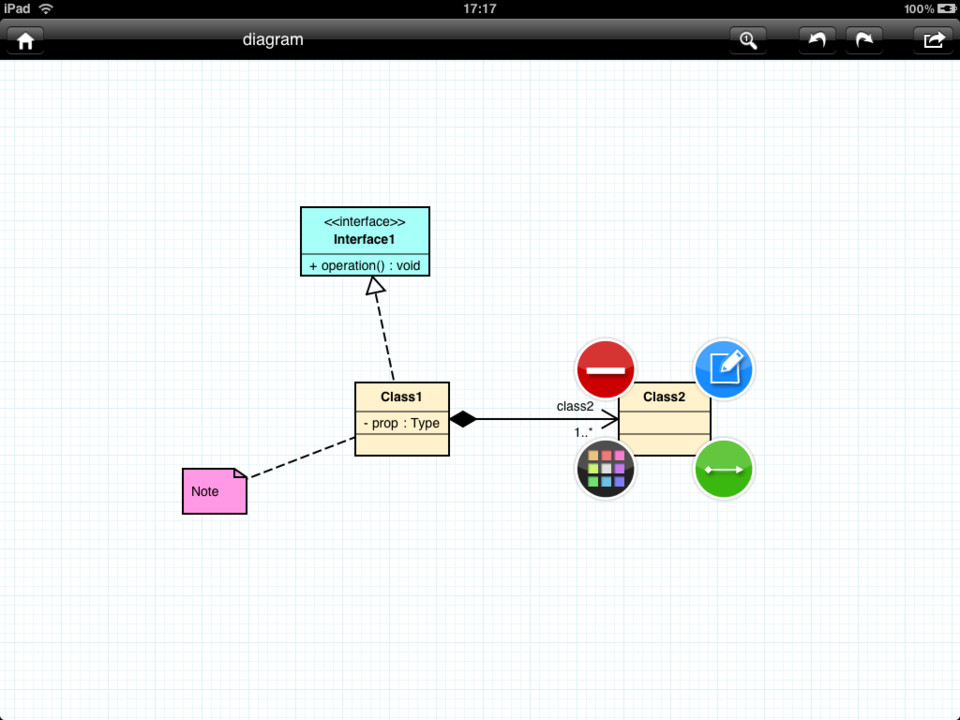 Top iPad UML Apps