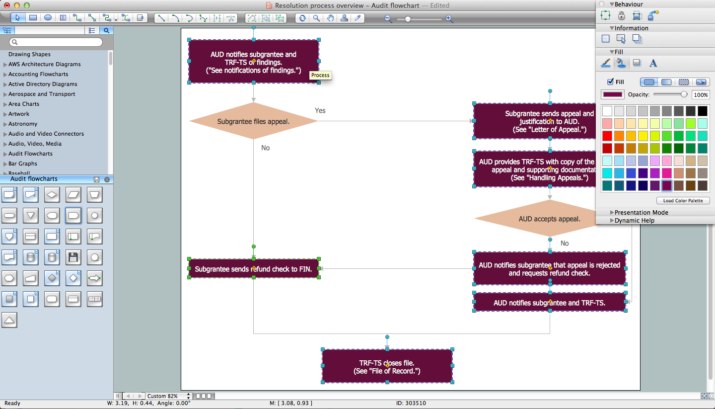 Audit Process Flowcharts Tool