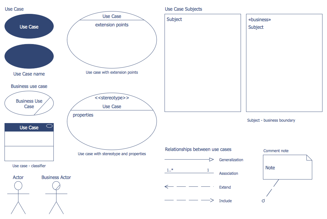 Bank UML Use Case Diagram Library