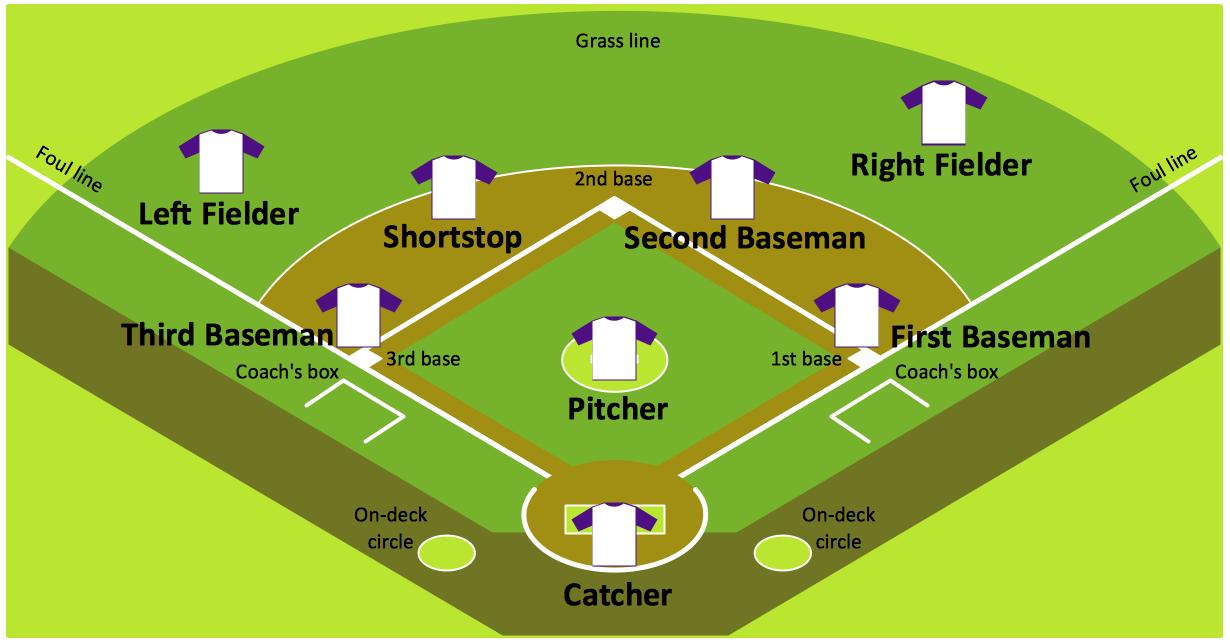 baseball diagram colored baseball field clip art judges hammer clip art judge me not