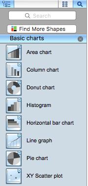 Basic-Charts-library
