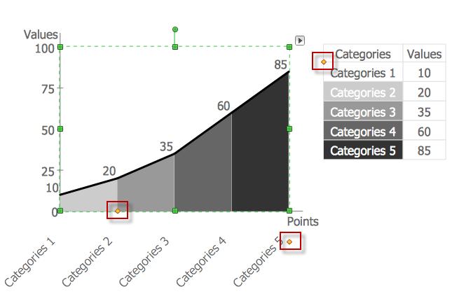 area-chart-control-dots