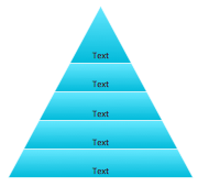 Basic pyramid diagram