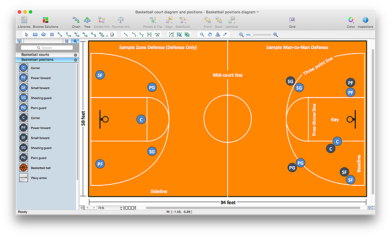 How To Make A Basketball Court Diagram How To Design A Fast Food