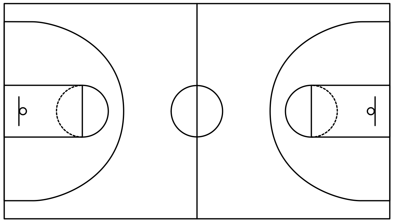Basketball field in the vector for Basketball court plan