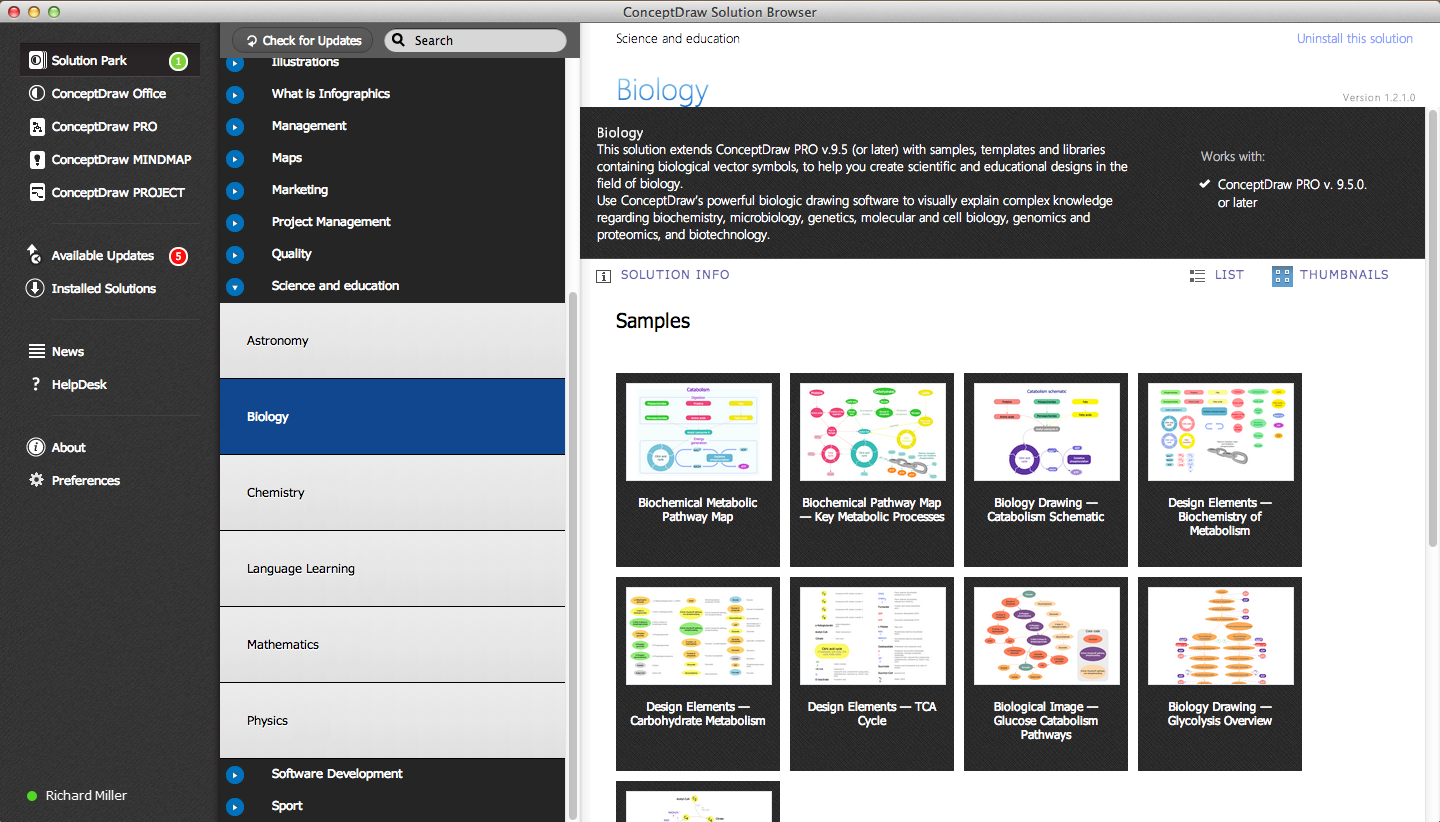 Biology Solution in ConceptDraw STORE