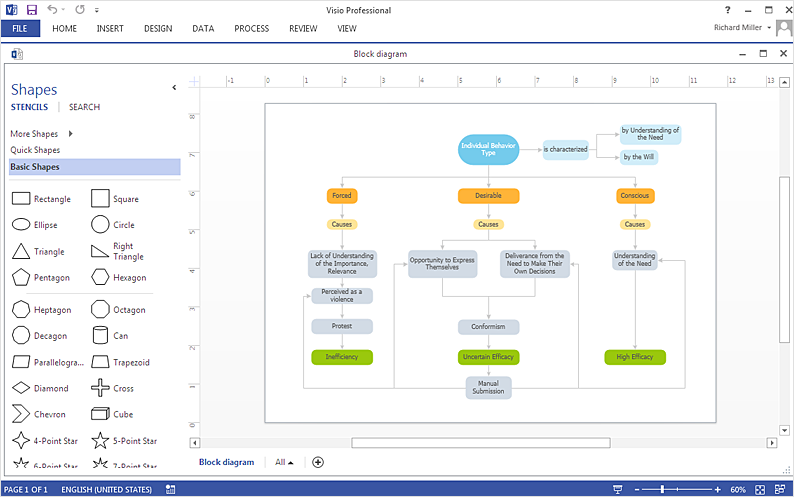 How To Create an MS Visio  Block Diagram