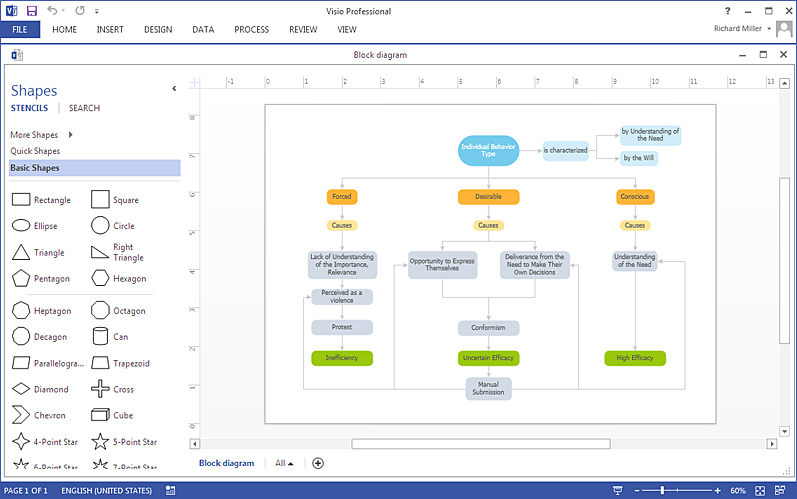 create visio block diagram  conceptdraw helpdeskvisio block diagram