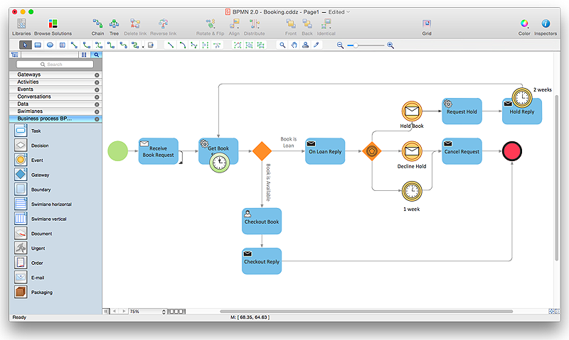 Creating a BPMN Diagram