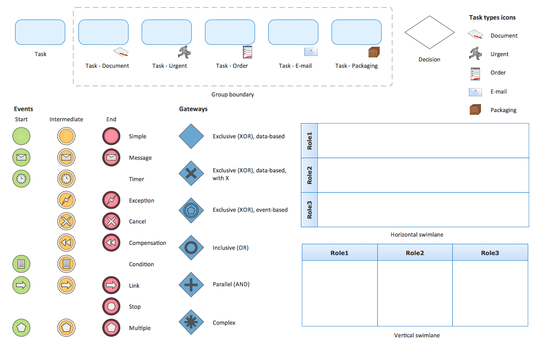 BPMN 2.0 Diagram - Business Process Diagram