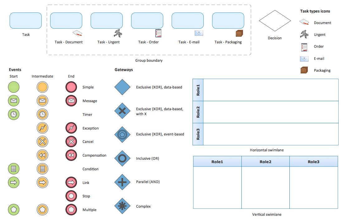 Bpmn 20 Business Process Diagram