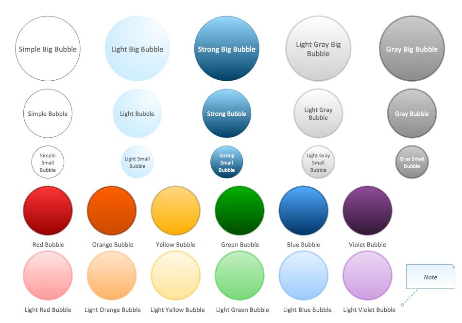 Bubble Map Maker