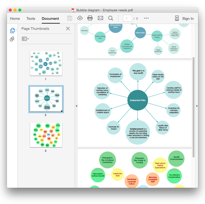 How To Add A Bubble Diagram To A Powerpoint Presentation Using