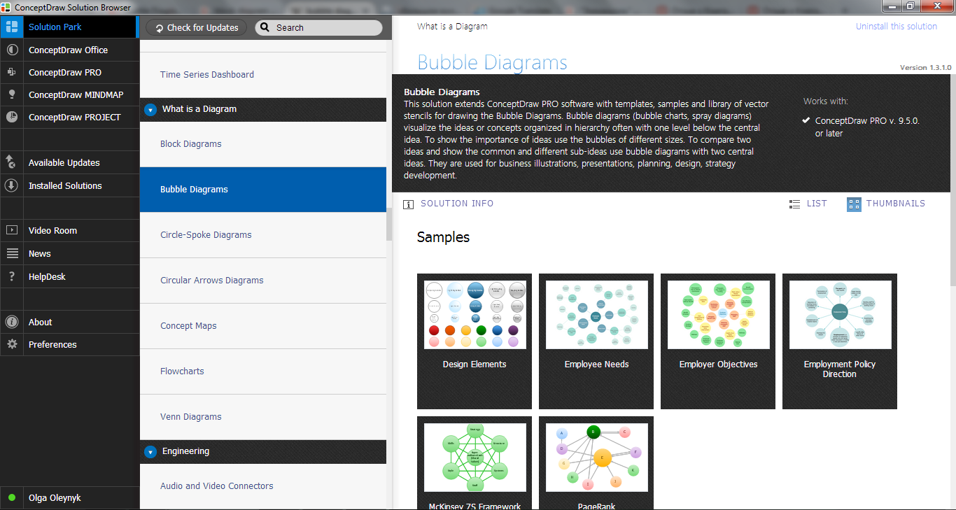 Bubble Diagrams Solution in ConceptDraw STORE