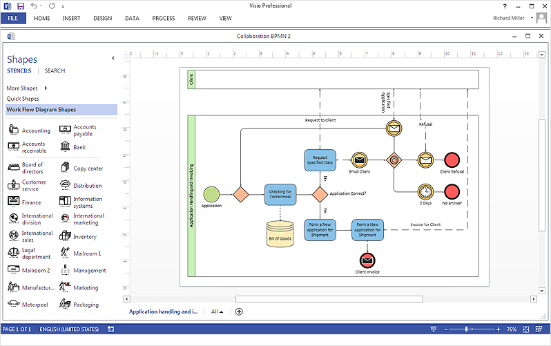 How To Create Business Process Diagram in Visio