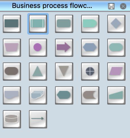 Business Process Flowchart Symbols