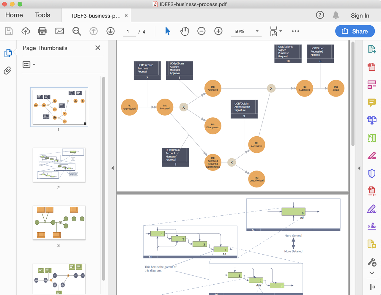 How To Convert a Business Process Diagram to Adobe PDF