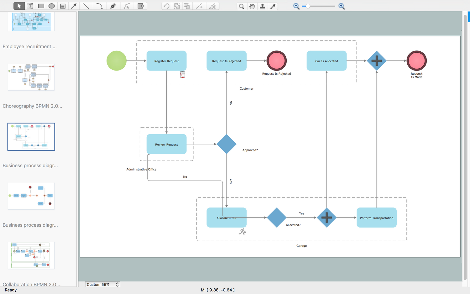 Business Process Modeling Diagram - BPMN 1.2