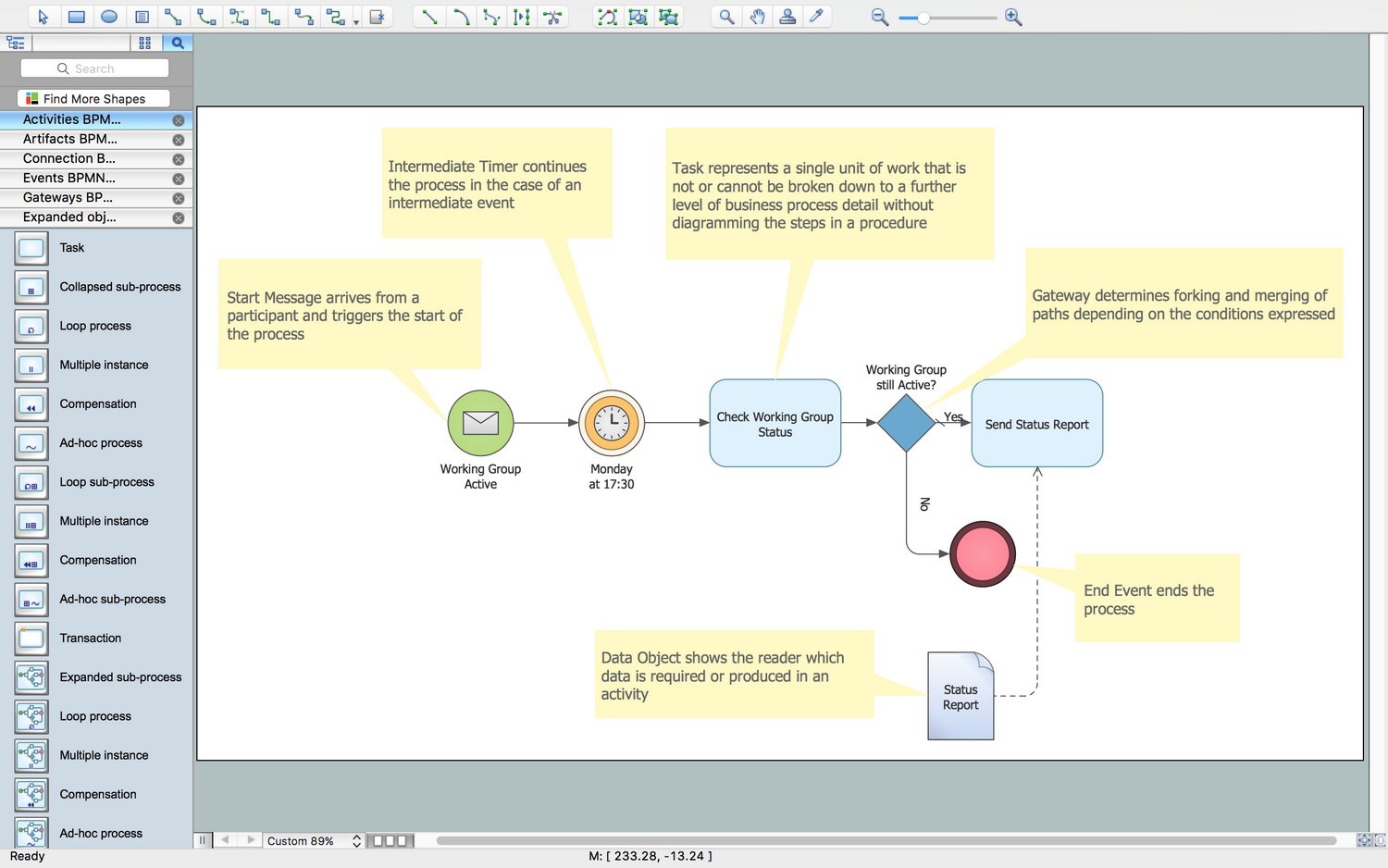 Business process modeling software for mac features to draw business process modeling diagram template accmission Image collections