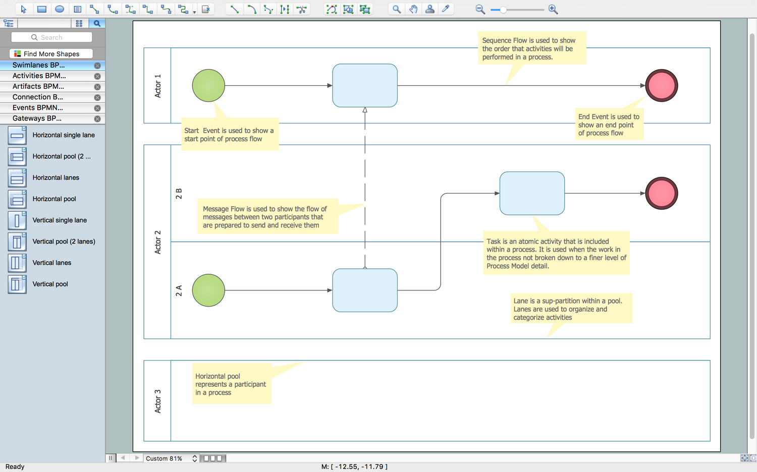Business Process Swim Lane Diagram Template
