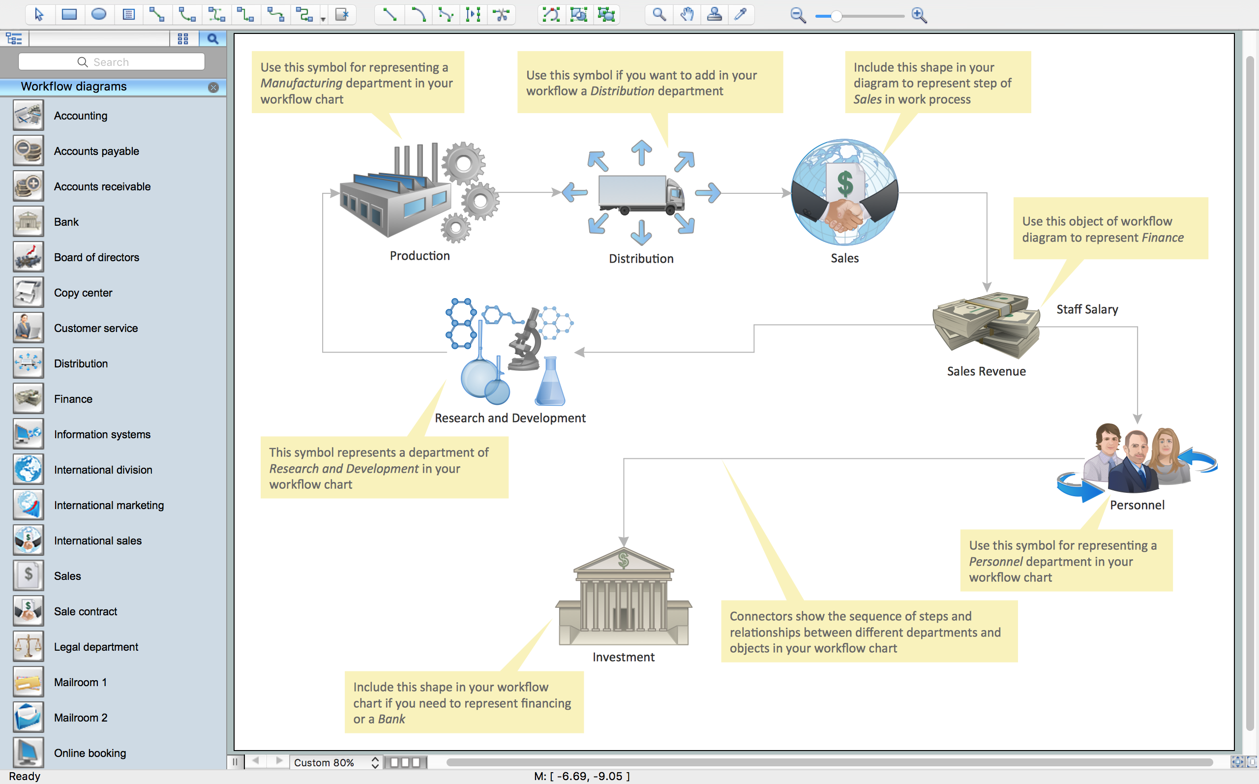 Workflow diagram examples workflow software features to draw