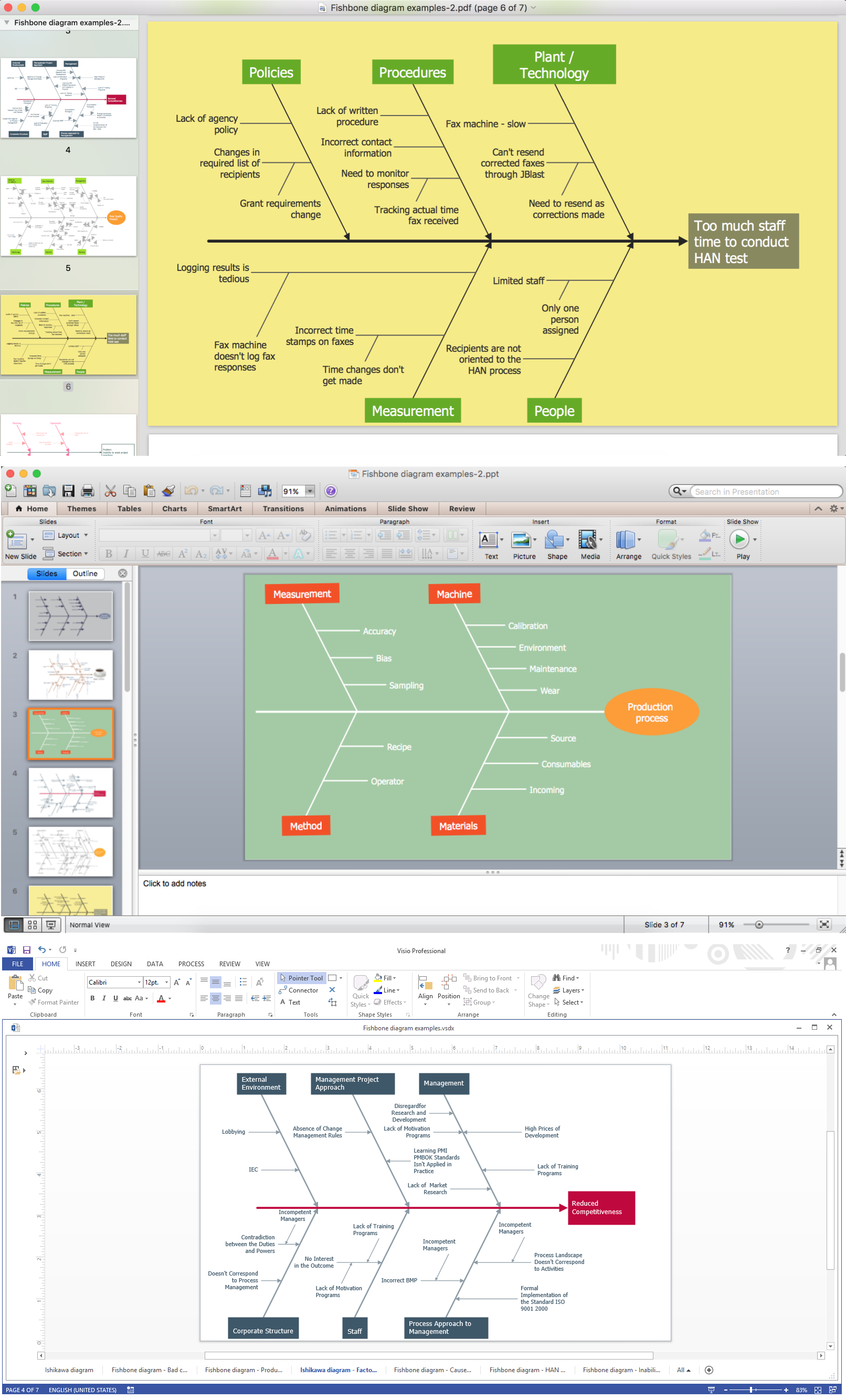 Cause and effect diagrams export fishbone diagram to pdf ppt visio ccuart Image collections