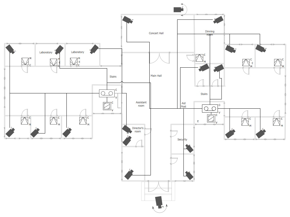 Cctv schematic diagram get free image about wiring diagram for Cctv layout software