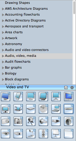 CCTV Network Diagram - library objects