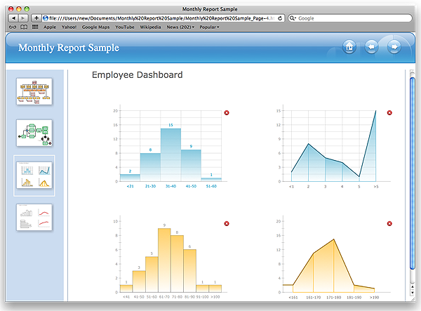 conceptdraw export to html