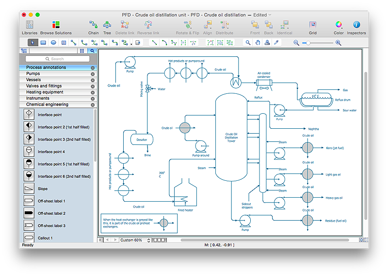 chemical engineering vector stencils library how to draw a rh conceptdraw com Creating Process Flow Diagrams Drafting Templates Process Flow