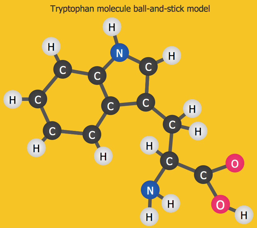 Chemistry Drawing – Chemistry Tryptophan