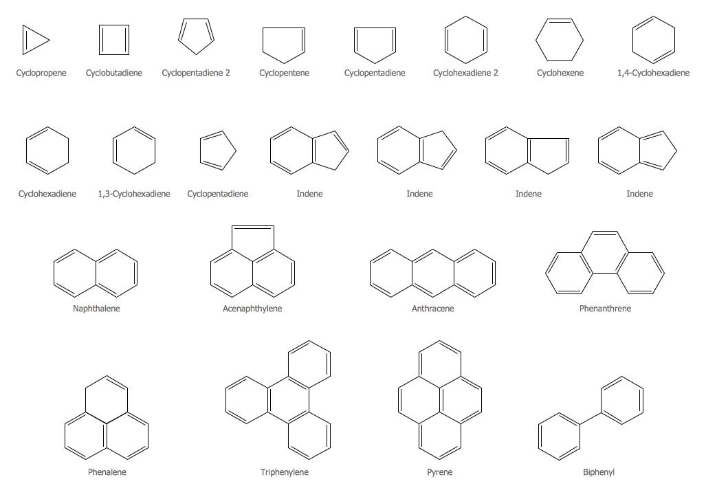 Chemistry Symbols — Aromatics