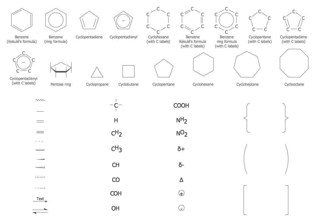 Design Elements — Chemical Drawings