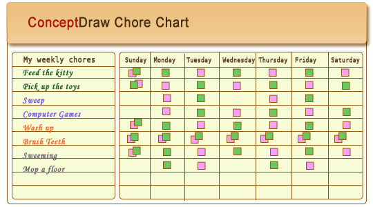 Chore Charts With Conceptdraw Pro  Army Flow Charts  Cooking