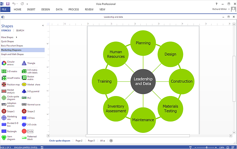 Make Visio  Circle-Spoke Diagram
