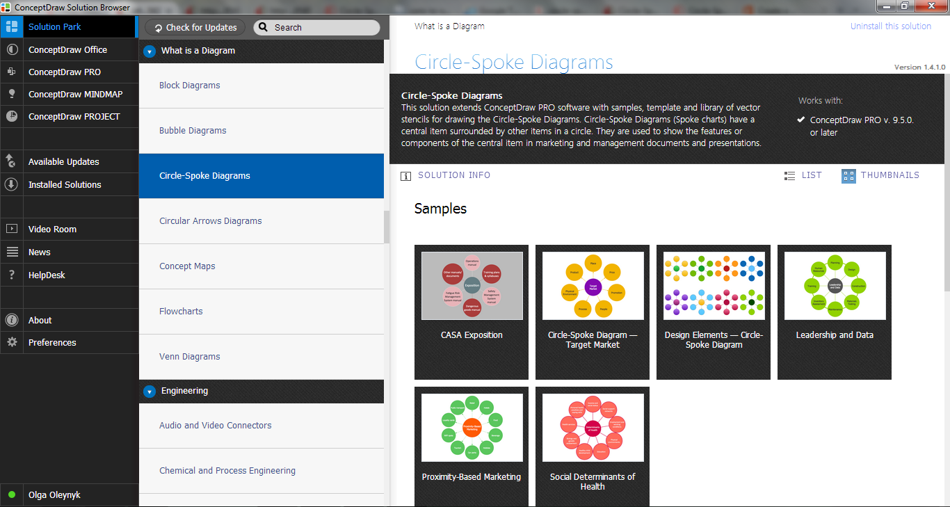 Circle-Spoke Diagrams Solution in ConceptDraw STORE