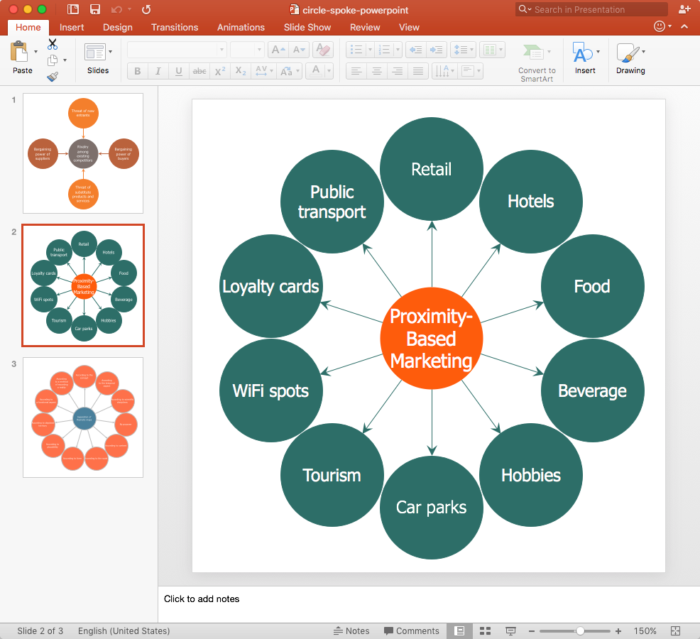 how to add a circle spoke diagram to powerpoint how to do a mind